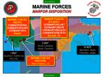 marine forces marfor disposition