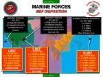 marine forces mef disposition