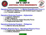 oif ii oef iv additional force requirements