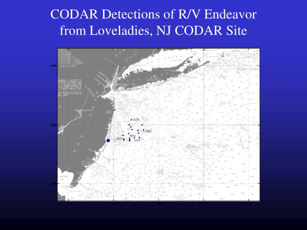 CODAR Detections of R/V Endeavor
