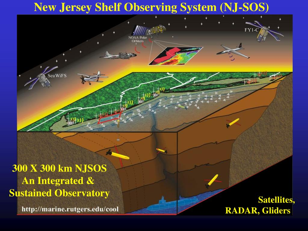 New Jersey Shelf Observing System (NJ-SOS)