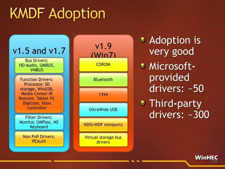 KMDF Adoption