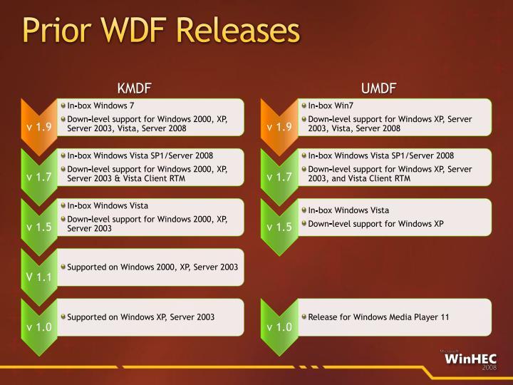 Prior wdf releases