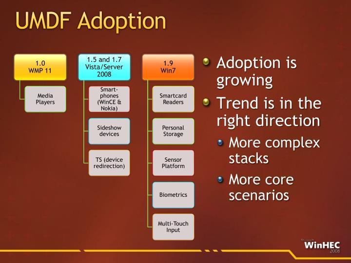 UMDF Adoption