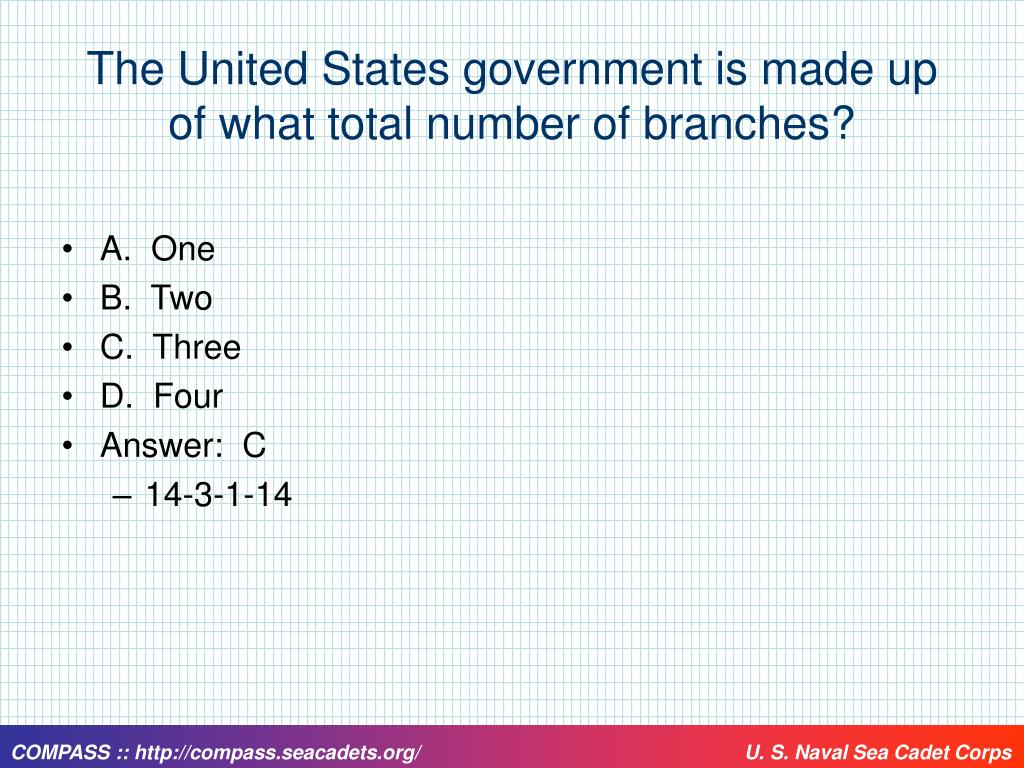 The United States government is made up of what total number of branches?