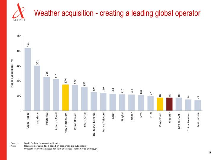 Weather acquisition - creating a leading global operator