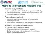 methods to investigate medicine use
