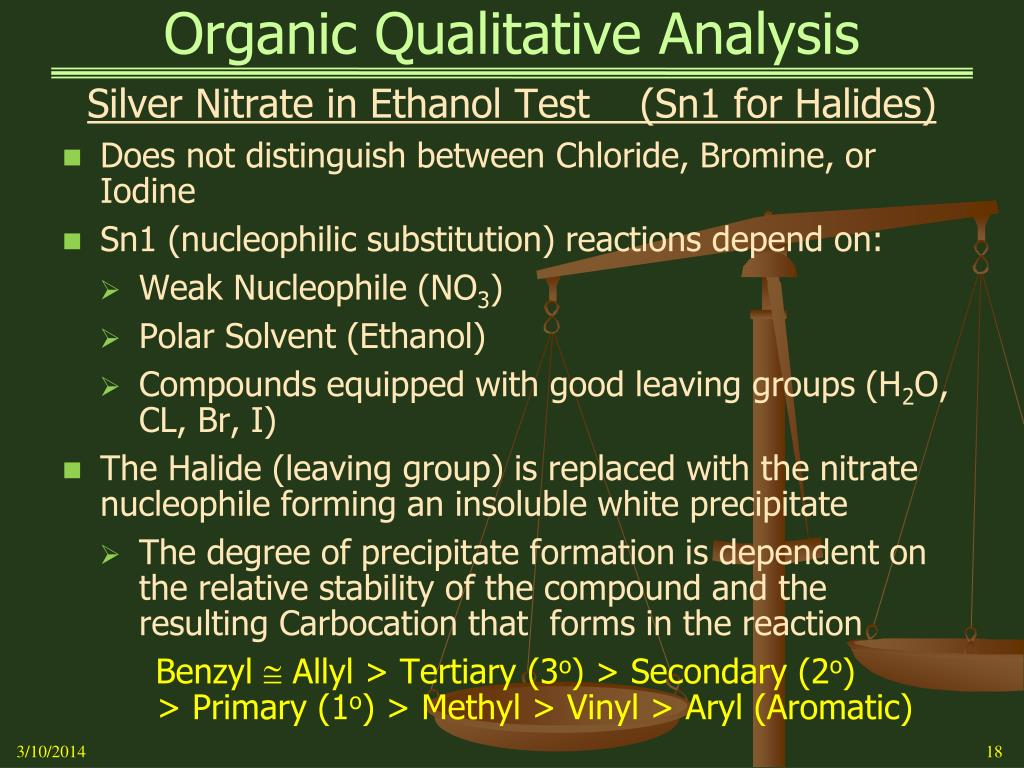 Ppt Organic Qualitative Analysis Powerpoint Presentation