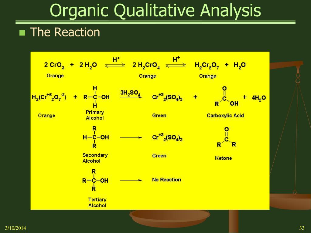 Organic Qualitative Analysis
