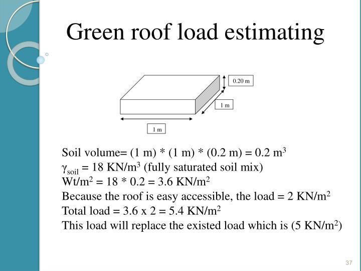 Soil volume= (1 m) * (1 m) * (0.2 m) = 0.2 m
