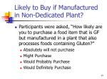 likely to buy if manufactured in non dedicated plant