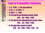 laws of probability summary
