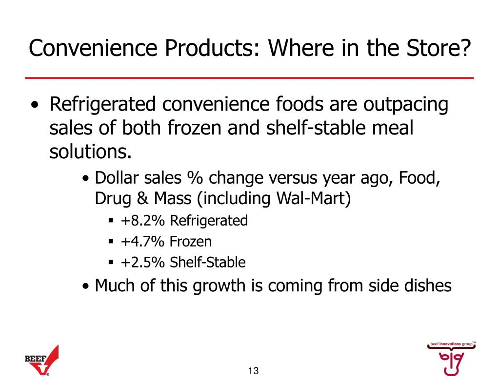 Convenience Products: Where in the Store?