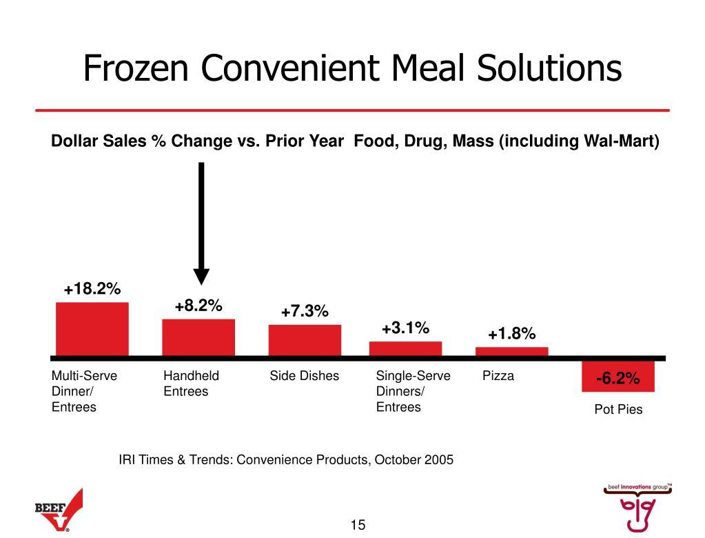 Frozen Convenient Meal Solutions