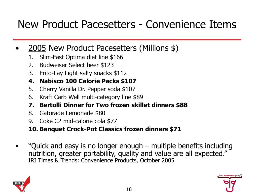 New Product Pacesetters - Convenience Items