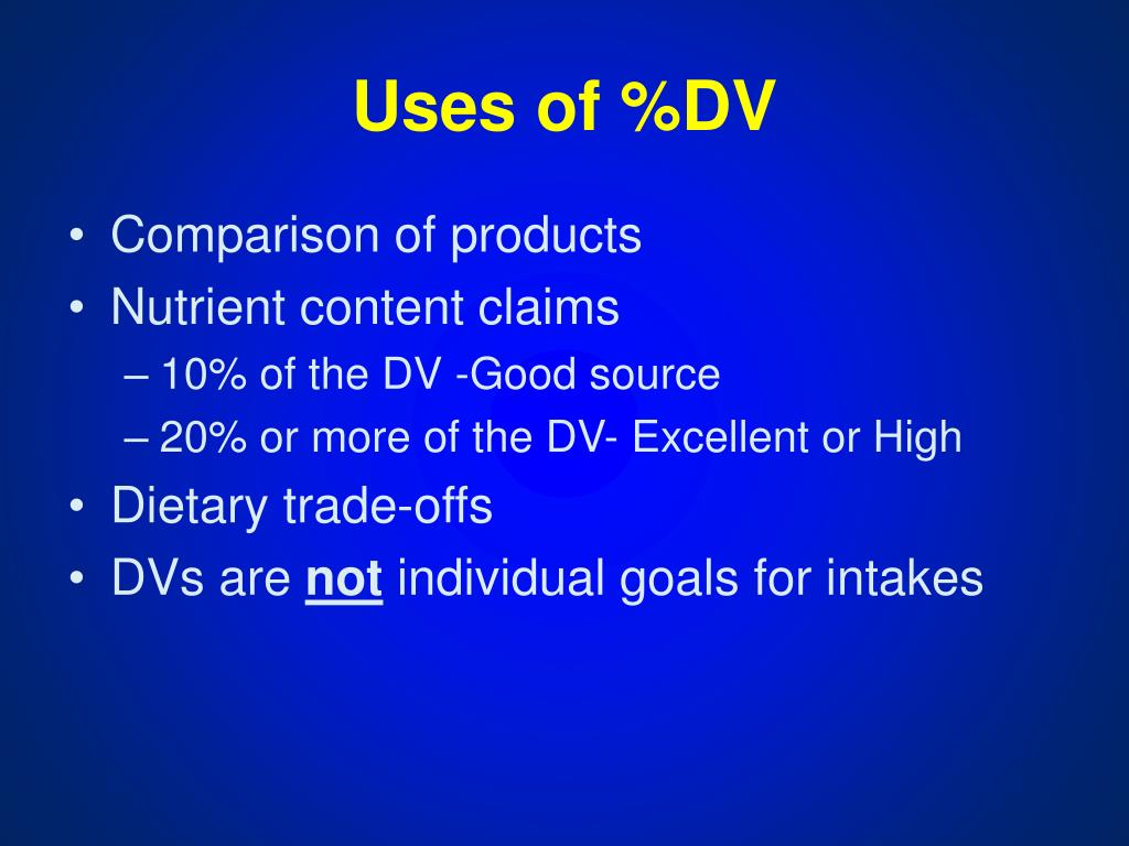 Uses of %DV
