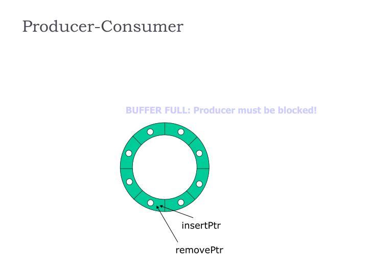 Producer-Consumer