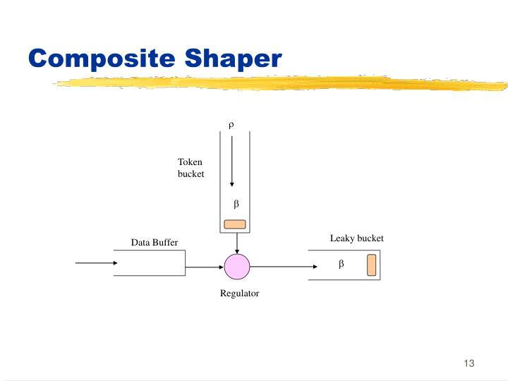 Composite Shaper