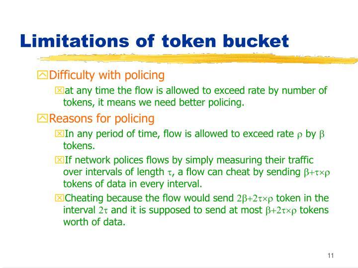 Limitations of token bucket