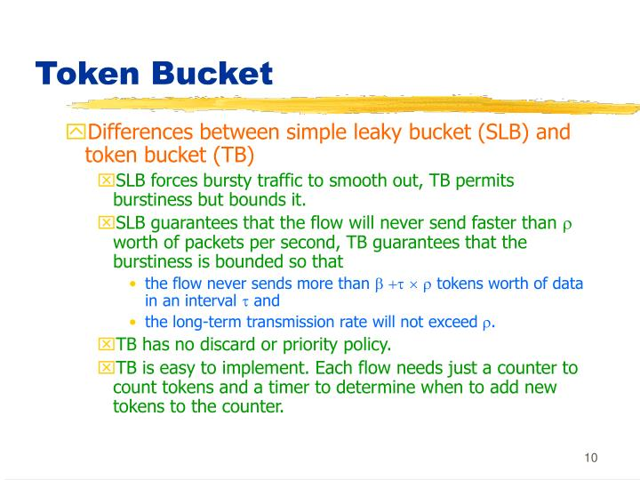 Token Bucket