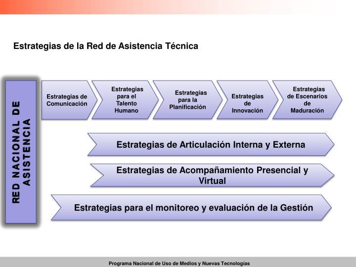 Estrategias de la Red de Asistencia T