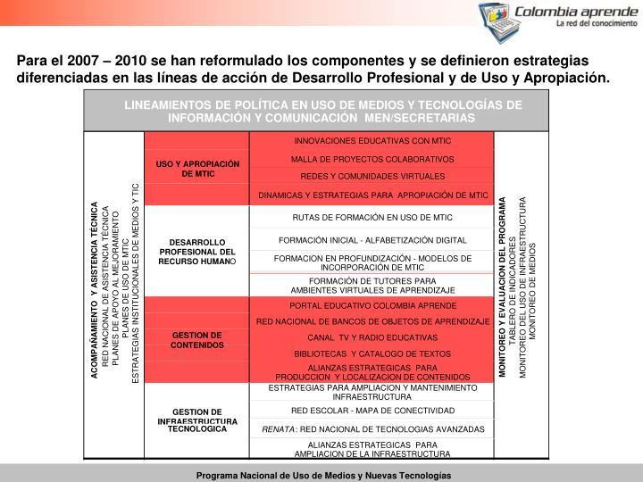 Para el 2007 – 2010 se han reformulado los componentes y se definieron estrategias diferenciadas en las líneas de acción de Desarrollo Profesional y de Uso y Apropiación.