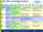 wbc msil capabilities roadmap
