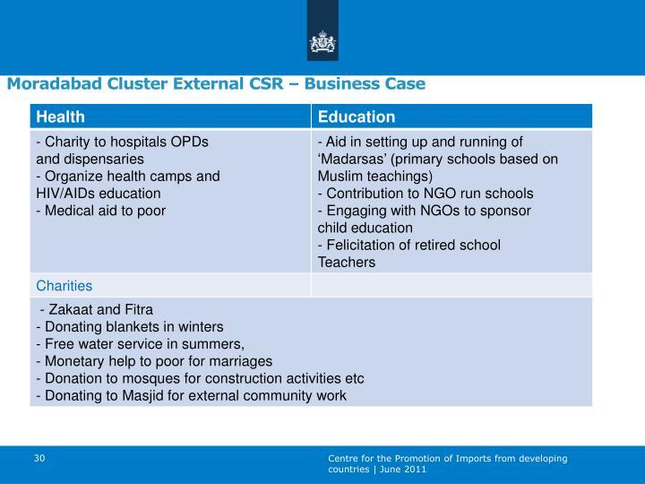 Moradabad Cluster External CSR – Business Case