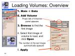 loading volumes overview