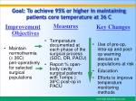 goal t o achieve 95 or higher in maintaining patients core temperature at 36 c