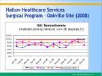 halton healthcare services surgical program oakville site 2008