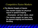 competitive factor markets15