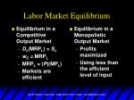 labor market equilibrium2