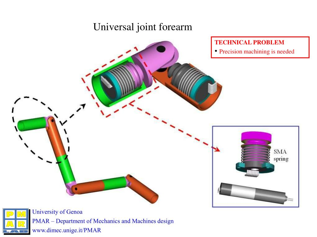 Universal joint forearm