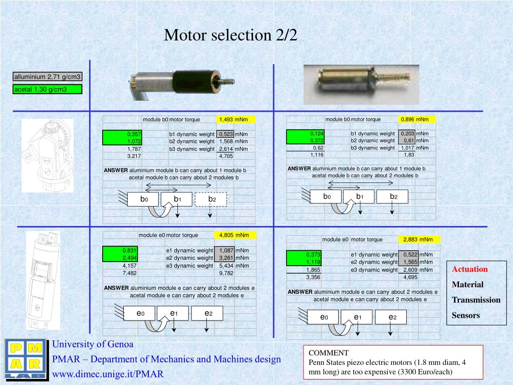 Motor selection 2/2