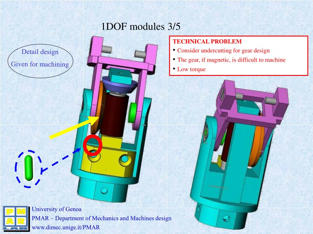 1DOF modules 3/5