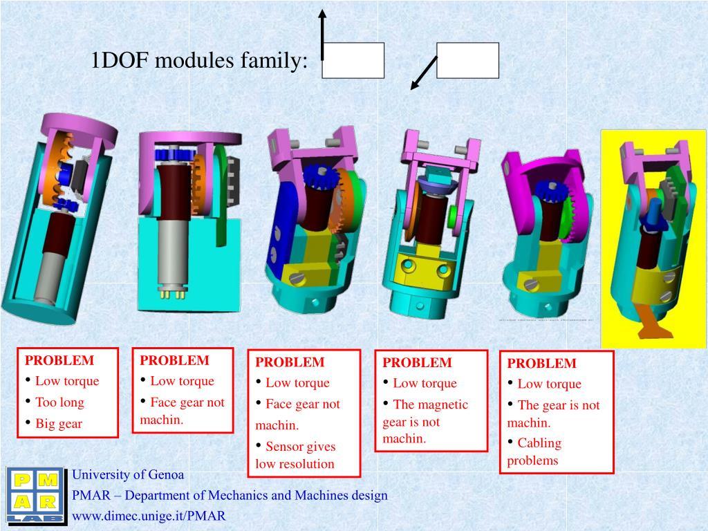 1DOF modules family: