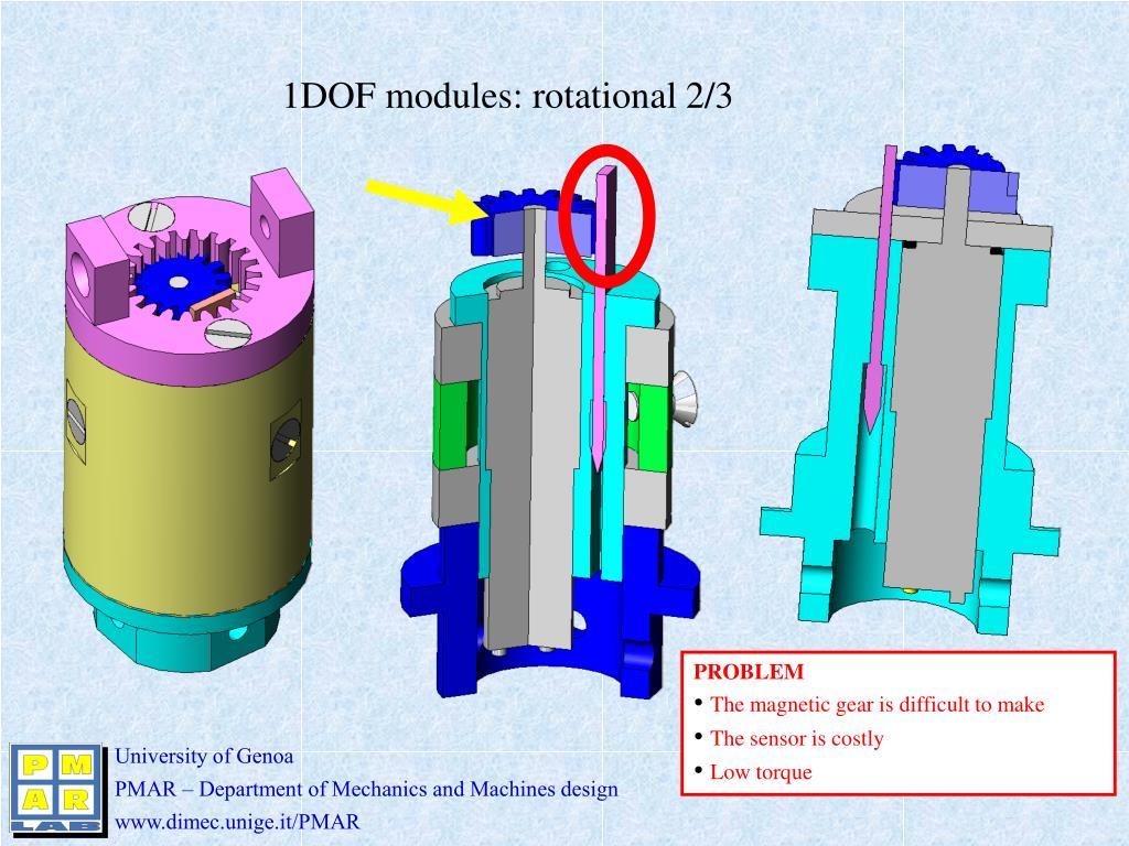 1DOF modules: rotational 2/3
