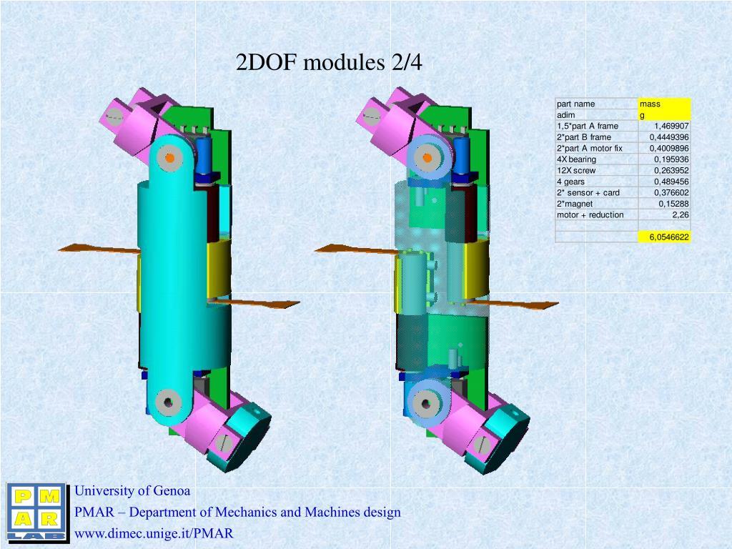 2DOF modules 2/4