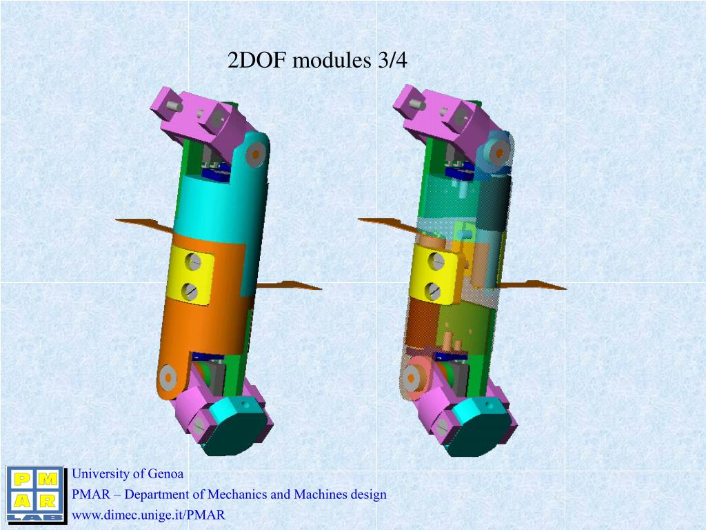 2DOF modules 3/4