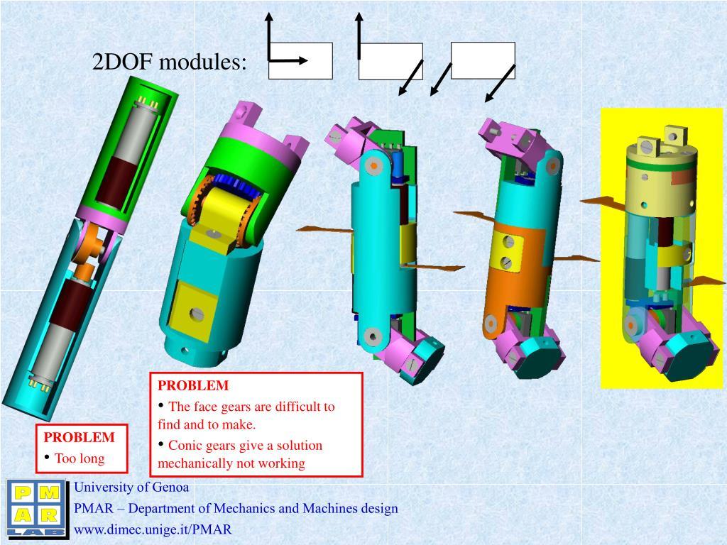 2DOF modules: