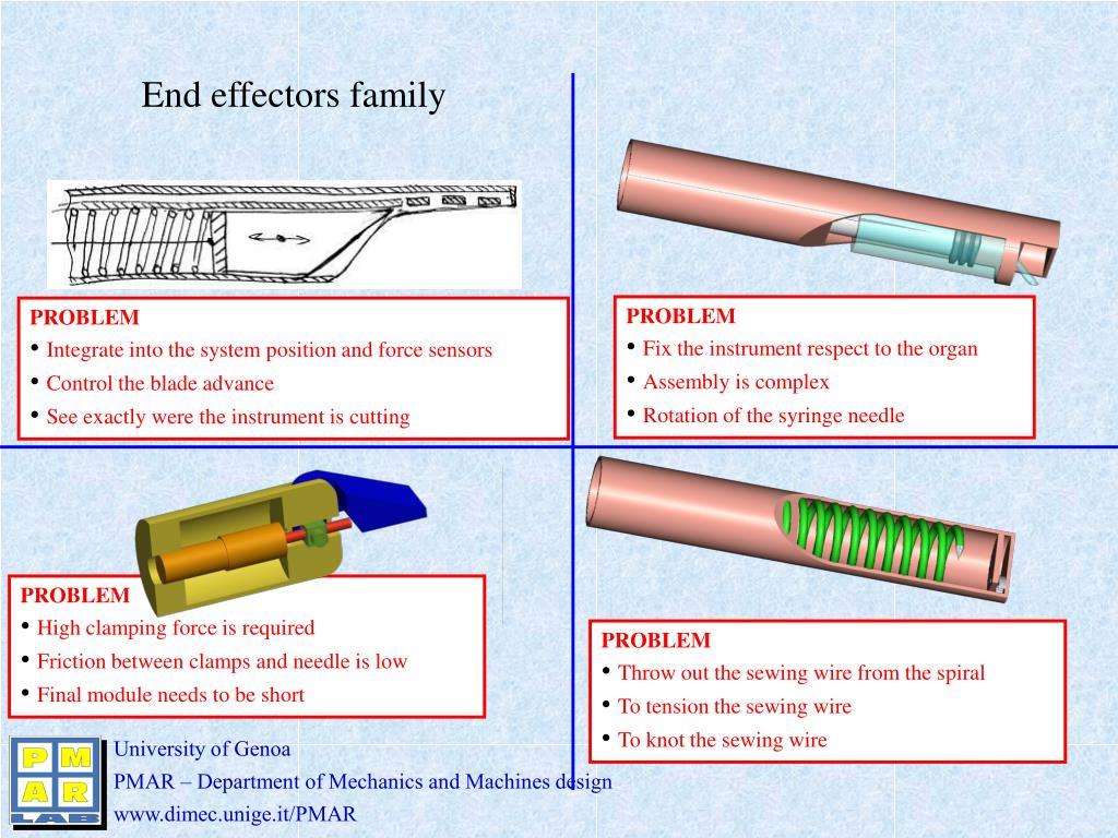 End effectors family