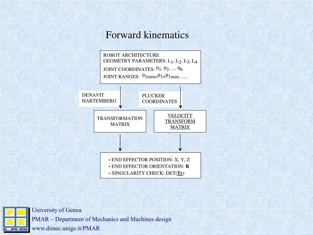 Forward kinematics