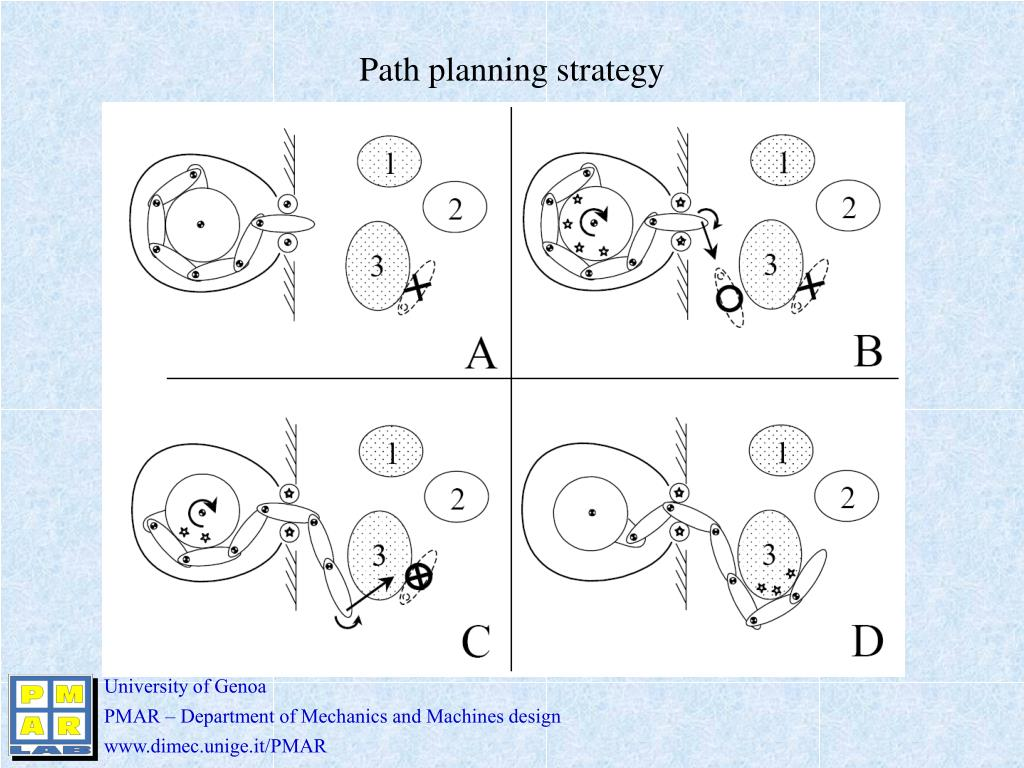 Path planning strategy
