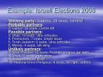example israeli elections 200614
