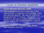 types of election systems