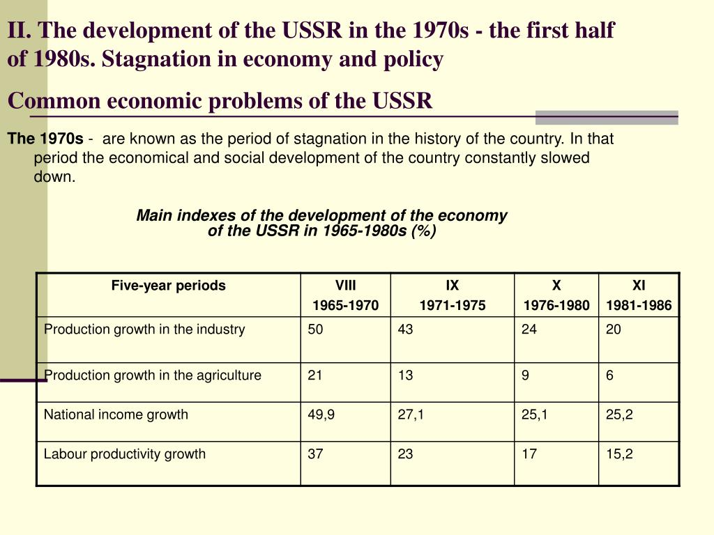 II. The development of the USSR in the 1970s - the first half of 1980s. Stagnation in economy and policy