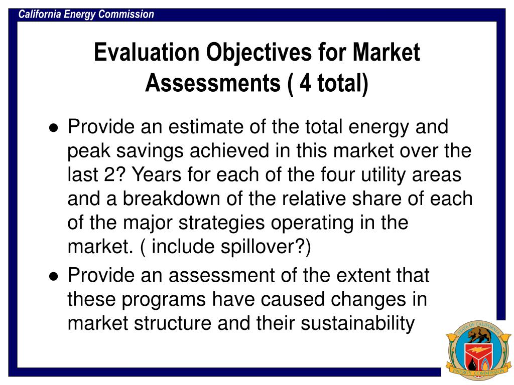 Evaluation Objectives for Market Assessments ( 4 total)