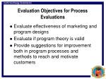 evaluation objectives for process evaluations