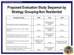 proposed evaluation study sequence by strategy grouping non residential